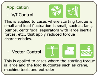 Function of electric drive controllers