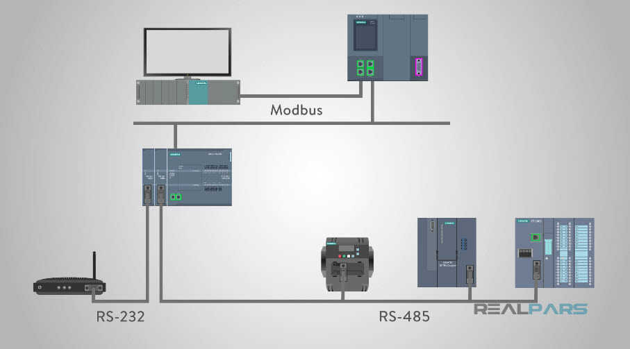 Modas communication RS-485