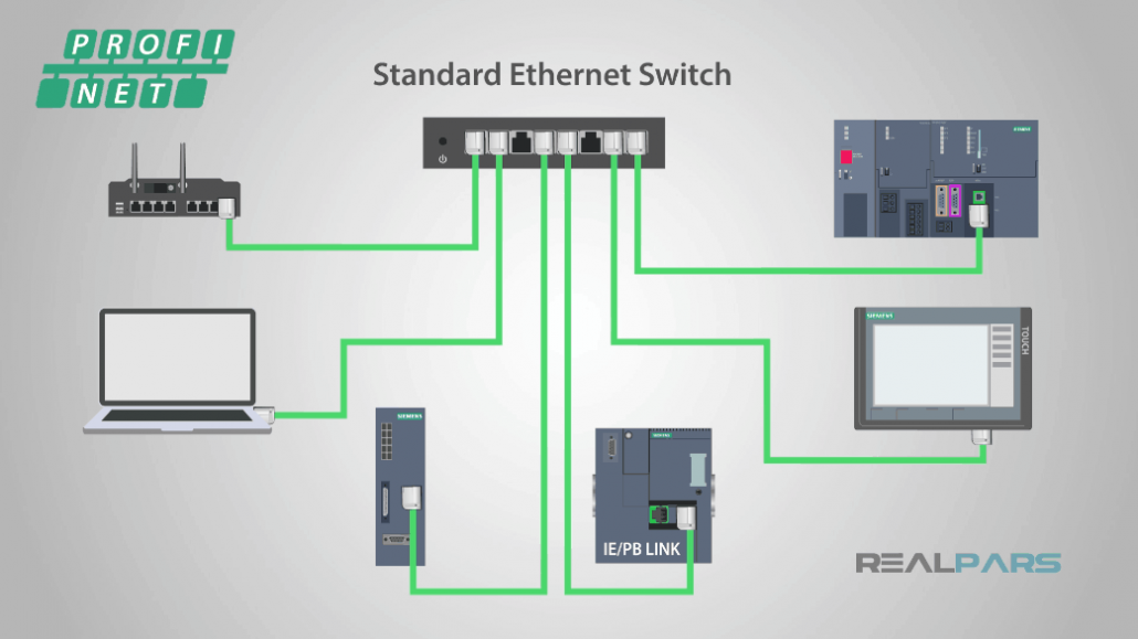 Paraffin protocol on network switches