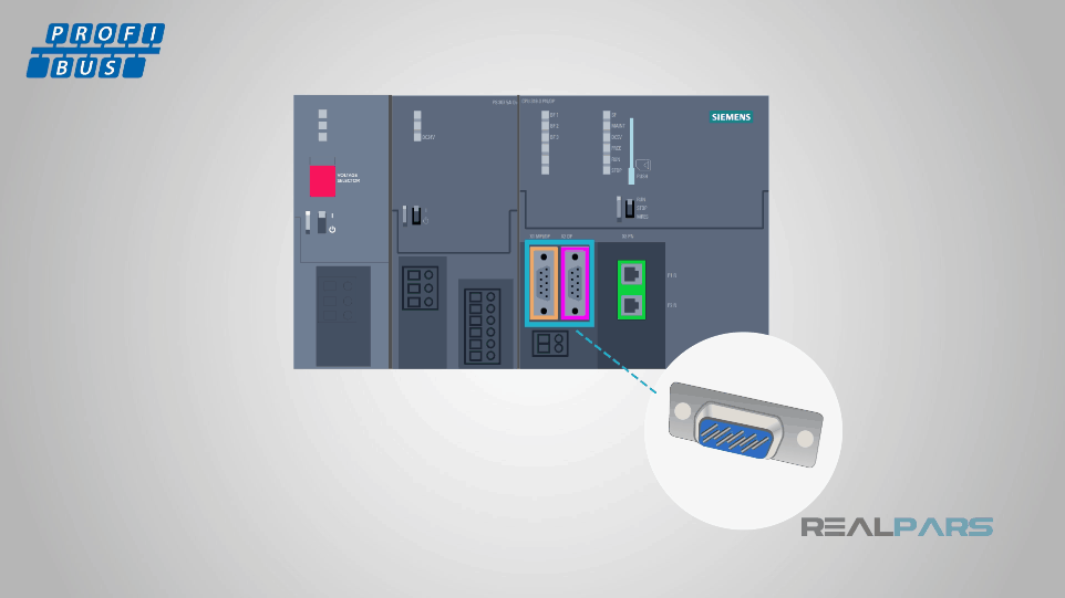 Profibus connection port