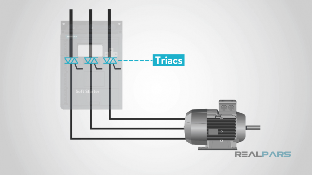 use Triac