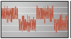 Waveform after filter