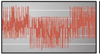 Waveform before filtering